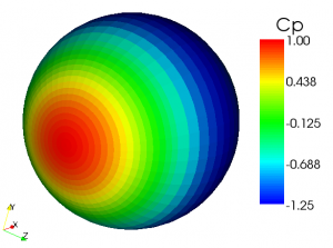 Example Cp distribution on a sphere